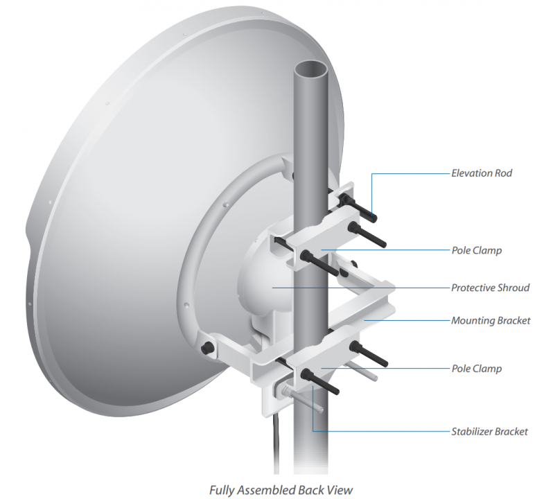 Ubiquiti RocketDish 5G-31 AC (1)